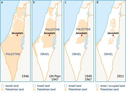 مراحل تغير خارطة فلسطين التاريخية نتيجة فقدان الاراضي