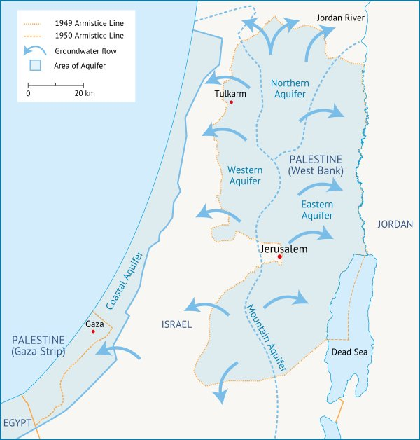 The Mountain Aquifer and the Coastal Aquifer in Gaza