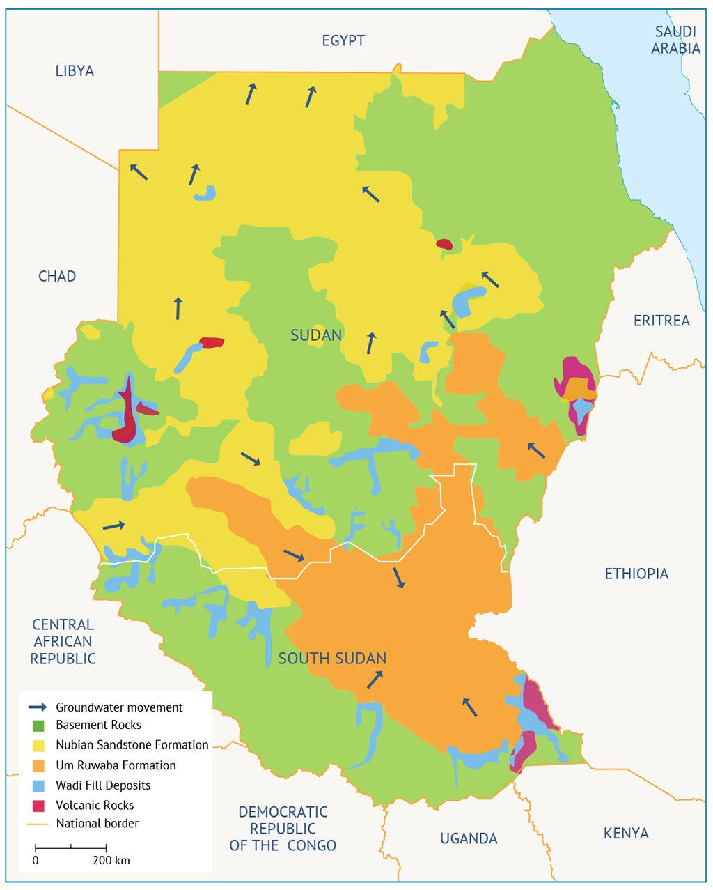 water resources in Sudan River Nile Basin