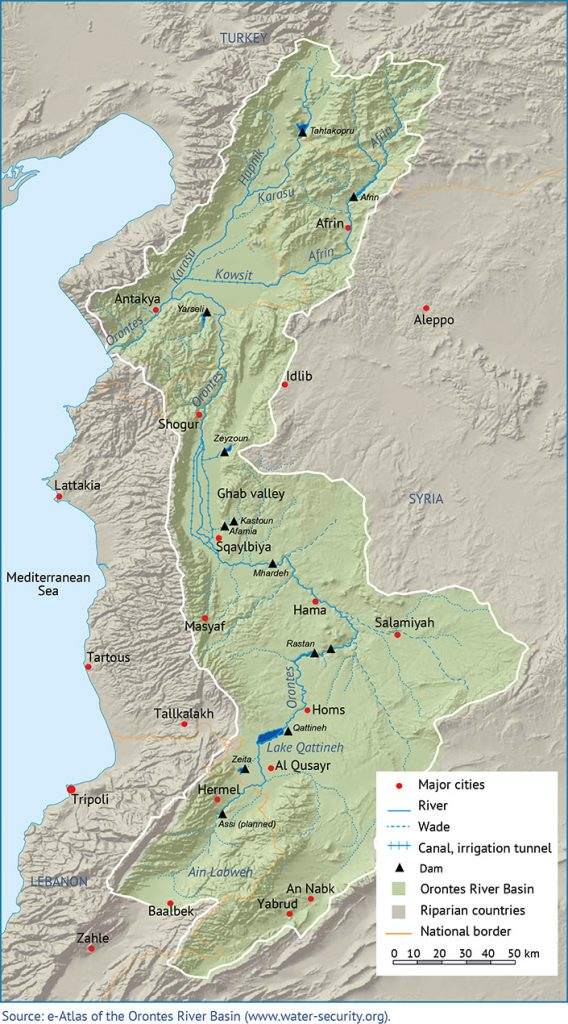 Orontes River basin