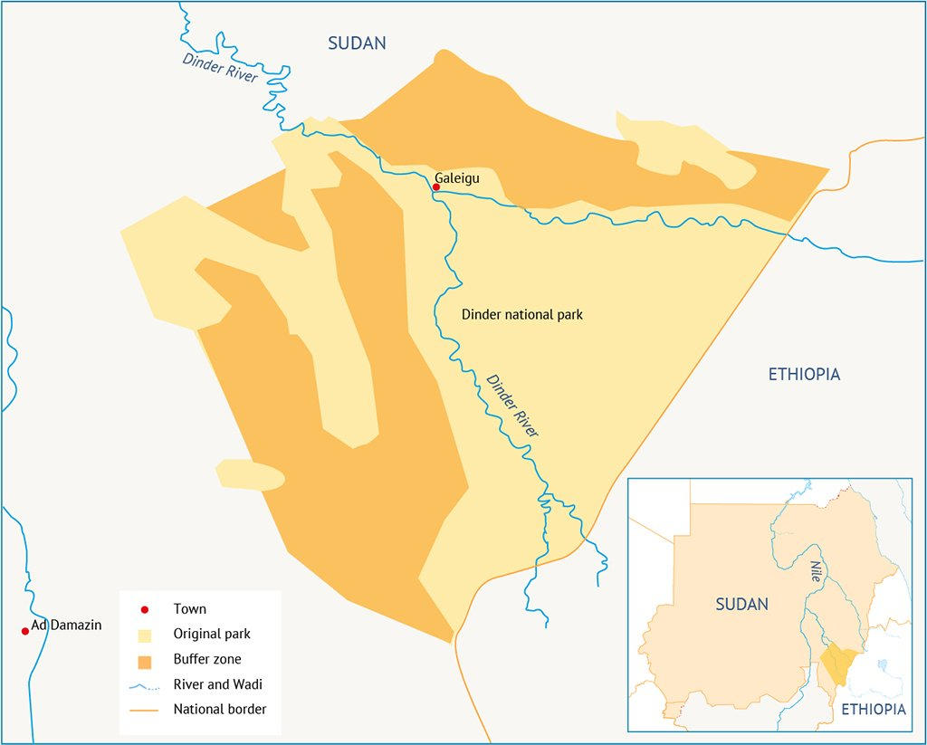 River Nile water resources in Sudan
