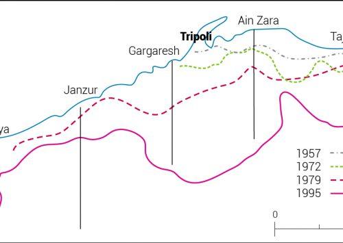 جودة المياه في ليبيا