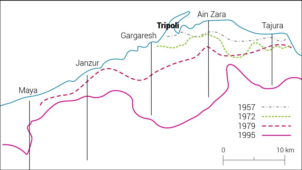 Seawater Libya جودة المياه في ليبيا