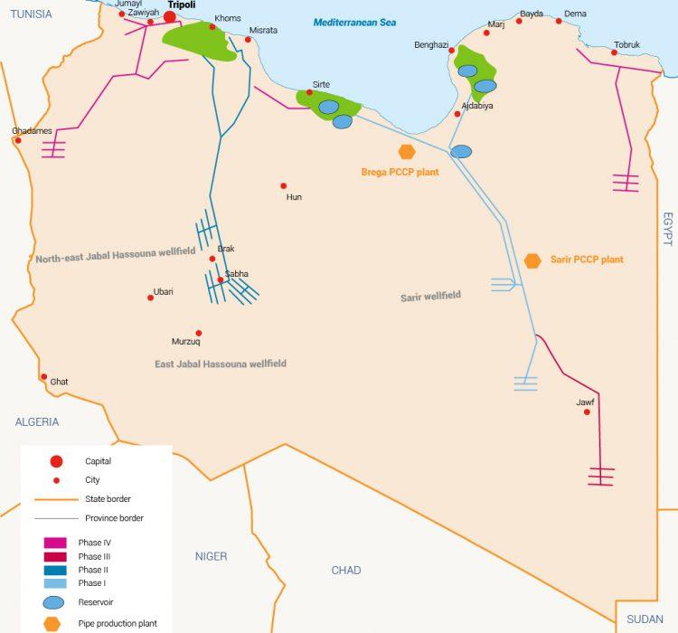 Tazerbo Wellfield البُنية التحتية للمياه في ليبيا