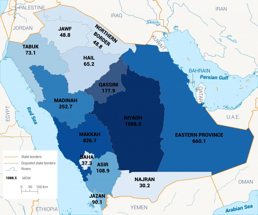 Water KSA, Water Use in KSA