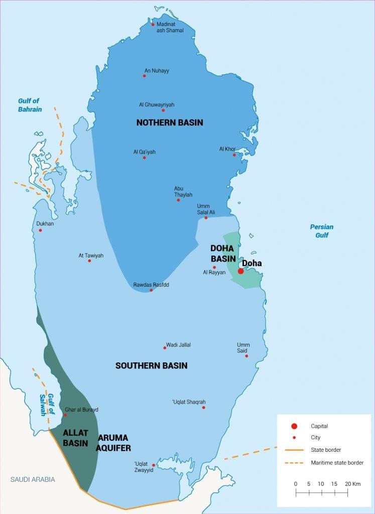 المياه الجوفية في قطر, مصادر المياه في قطر