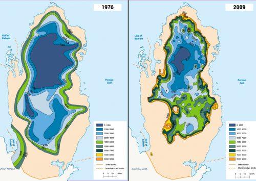 جودة المياه في قطر