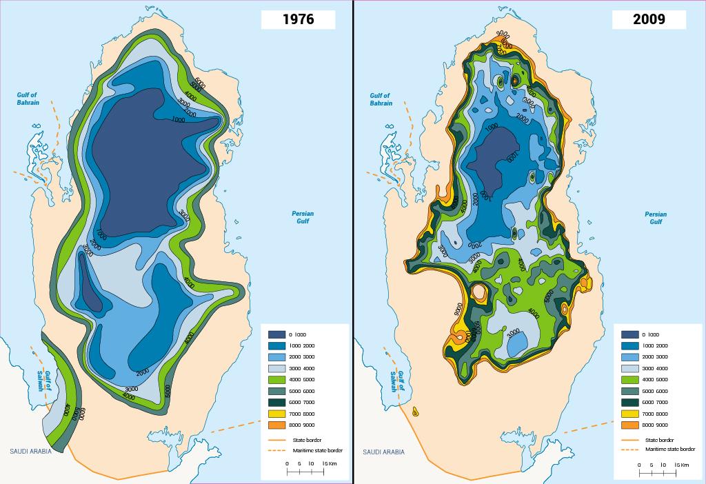 المياه الجوفية في قطر , جودة المياه في قطر
